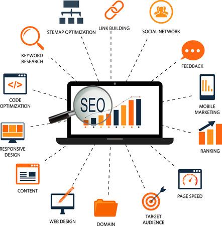 検索エンジン、虫眼鏡のウェブサイト SEO の最適化、プログラミング プロセスと web 分析要素のアイコン セットとノート パソコン。