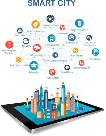 環境への配慮と要素別のアイコン デジタル タッチ スクリーンのタブレットのスマート都市。近代的な都市生活のための将来技術とデザイン。スマ