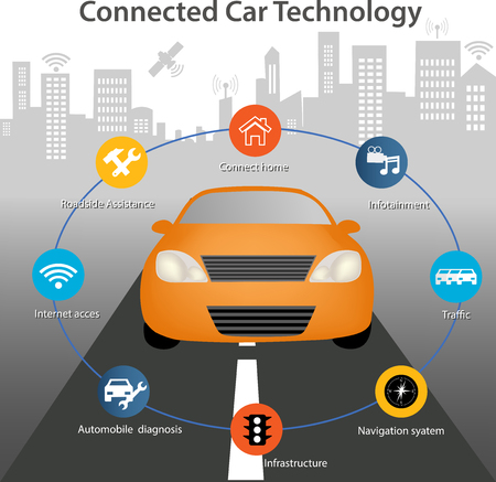 Intelligent controlled car connected to a world of apps. Car to car information sharing, car to infrastructure, wireless communications with cloud, computers or smartphones. Stock Illustratie