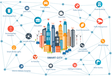 Smart City and wireless communication network. Modern city design with  future technology for living. Smart City Design Concept with Icons Vettoriali
