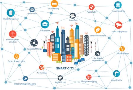 Smart City y la red de comunicación inalámbrica. Diseño moderno de la ciudad con tecnología futura para vivir. Smart City concepto de diseño con iconos Ilustración de vector