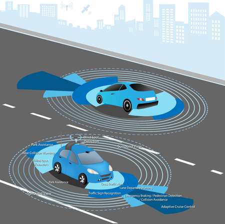 Automobile sensors use in self-driving cars: camera data with pictures Radar and LIDAR  Autonomous Driverless Car  イラスト・ベクター素材