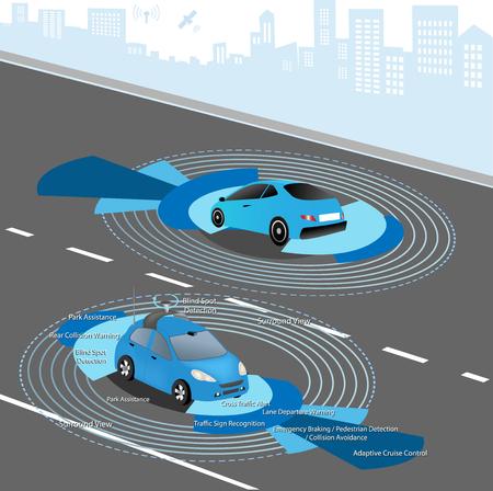 Los sensores de automóviles utilizan en automóviles autodirigidos: datos de la cámara con imágenes Radar y LIDAR Autónoma sin conductor coche Ilustración de vector
