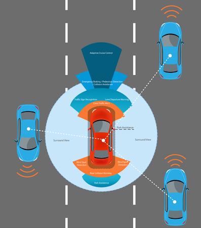 Autonome auto zonder bestuurder op een weg met zichtbare verbinding Communicatie die auto's verbindt met apparaten op de weg, zoals verkeerslichten, sensoren of internetgateways. Draadloos netwerk van voertuig