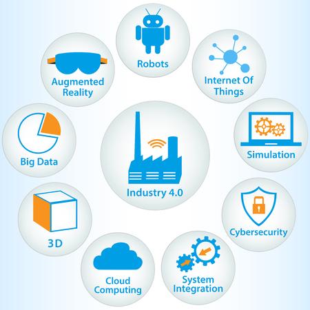업계 4.0의 Infographic Icons. 사물 네트워크의 인터넷, Smart Factory 솔루션. 스마트 기술 아이콘, 빅 데이터, 클라우드 컴퓨팅, 증강 현실, 자동 로봇 공학, 사