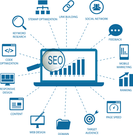 Laptop with search engine, magnifying glass, and icon set of website SEO optimization, programming process and web analytics elements.