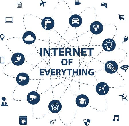 Concetto di Internet of everything (IOT) con diverse icone ed elementi. Connessioni di rete digitale Vettoriali