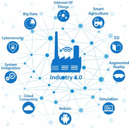 Iconos de infografía de la industria 4.0. Red de Internet de las cosas, solución Smart Factory. Icono de tecnología inteligente, Big data, computación en la nube, realidad aumentada, robótica automática, ciberseguridad.