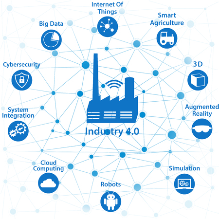 Infographic Icons of industry 4.0 .Internet of things network, Smart Factory solution .Smart technology icon, Big data, cloud computing, augmented reality, automatic robotics, cybersecurity. Ilustração