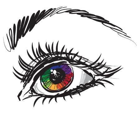 frau nach oben schauen: Frau Dame Augenabbildung