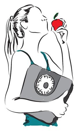 体重コントロール女の子女性のイラスト