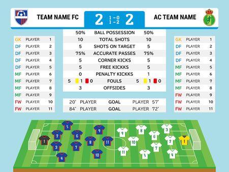 Football (soccer) Match Results / Stats Stock Illustratie