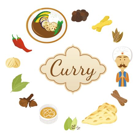 Lots of spices and curry sets