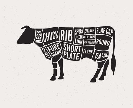 cortes de carne. Diagramas para carnicería. Esquema de carne de vacuno. ternera silueta animal. Ilustración del vector.