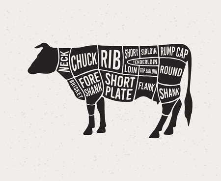 Meat cuts. Diagrams for butcher shop. Scheme of beef. Animal silhouette beef. Vector illustration. Stock Illustratie