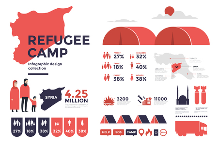 Design elements of infographics on the topic of refugees from Middle East. Image of the Arab family, camp, map of Syria and border areas. Vector illustration.