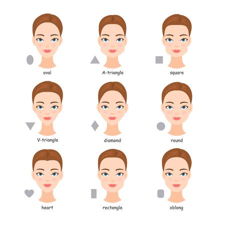 여성 얼굴 유형입니다. 다른 얼굴 모양을 가진 여성들. 일러스트