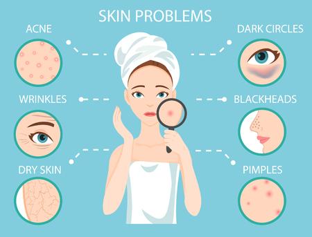 Onrustige vrouw en set van meest voorkomende vrouwelijke huidproblemen van het gezicht moet zorgen voor: acne, puistjes, rimpels, droge huid, mee-eters, donkere kringen onder de ogen. Vector Illustratie