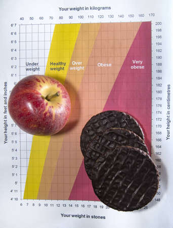 Obesety chart with healthy and unheathly snacks example  ie  apple and chocolate biscuits