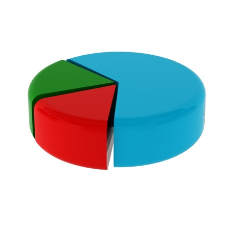 3d render of pie chart photo