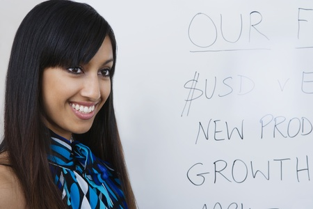 business roles: Woman Standing in Front of List of Business Goals