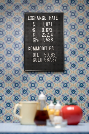 trading board: Trading board on wall with wallpaper containers and mug selective focus