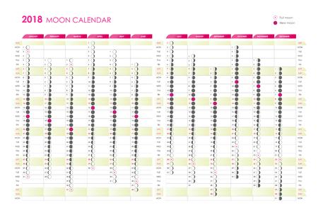 Moon calendar 2018 Illustration