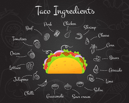 Mexican fastfood tacos menu recipe constructor vector illustration. Chalk style hand draw ingredients set with tasty beef meat, salad and tomato in delicious taco for menu or recipe construction