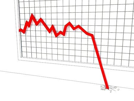 income market: market crash chart Stock Photo