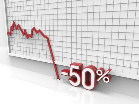regress: market crash discount