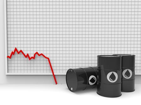 barril de petróleo: El barril de petróleo múltiple caída de los precios