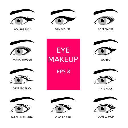 eye makeup: Types of eye makeup