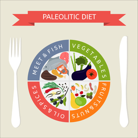paleolithic: Paleo diet menu infographics. Healthy food and dieting concept.