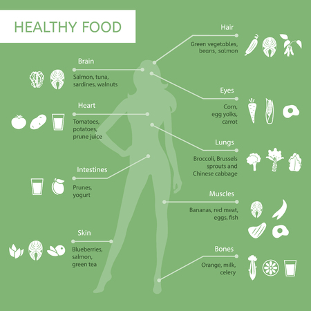 fish form: Beautiful female figure on a green background. Health Food infographics