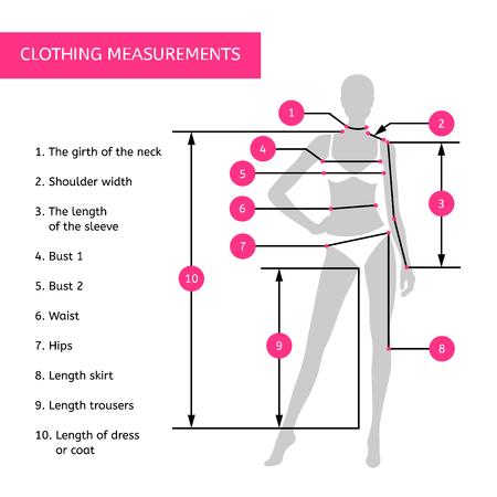 Pomiary ciała do produkcji odzieży. Kobieca postać na białym tle. Infografiki