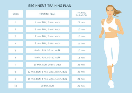 joggers: Training program for beginners. Jogging plan. Young woman running