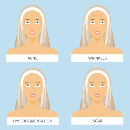 Skin problems: acne, wrinkles, hyperpigmentation, scars