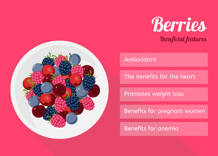 Berries on a white plate. Useful properties of blackberry, blueberry, cranberry and raspberry.