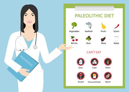 Médecin asiatique montre un régime paléolithique