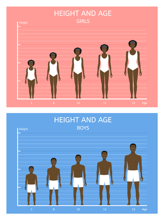 Altura y edad. niños afroamericanos y niñas de cinco a quince años Ilustración de vector