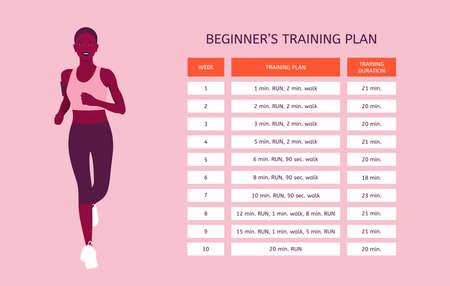 The young African woman is running. Fitness and sport. Training program for beginners. Jogging plan. Vector flat illustration and infographics