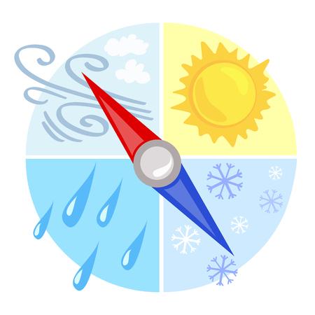 Weather, seasons, compass. vector illustrator Illustration