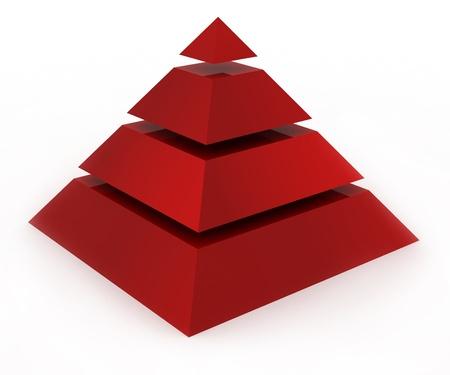 piramide humana: Pir�mide de negocio