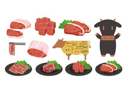 Sliced Beef Illustration Set