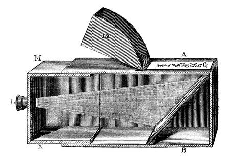 Portable darkroom, vintage engraved illustration. Magasin Pittoresque 1875.