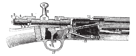 old rifle: Repeating firearm, Lebel rifle, View of the mechanism, the bucket Releve, vintage engraved illustration. Dictionary of words and things - Larive and Fleury - 1895.