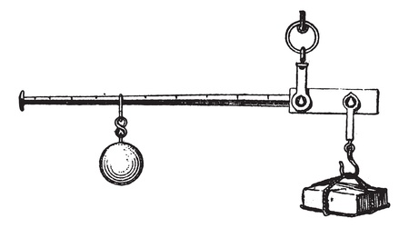 Fig. 1. Steelyard, vintage engraved illustration. Dictionary of words and things - Larive and Fleury - 1895.