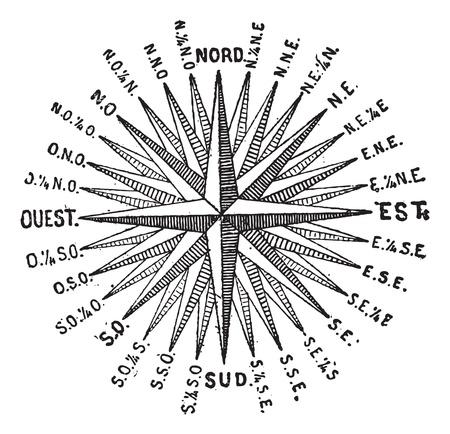 rosa dei venti: Compass Rose o Windrose, vintage illustrazione inciso. Dizionario di parole e cose - Larive e Fleury - 1895. Vettoriali