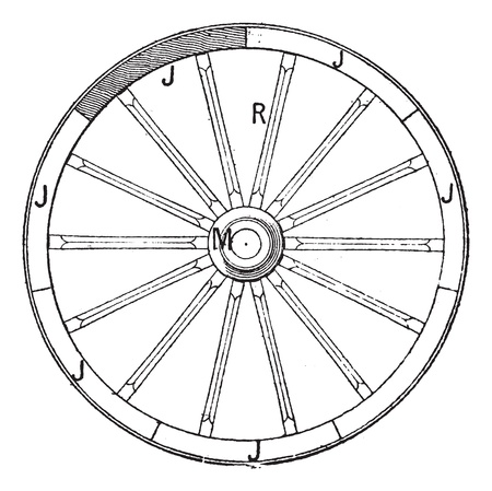 Wheel of a car, vintage engraved illustration. Dictionary of words and things - Larive and Fleury - 1895. 일러스트