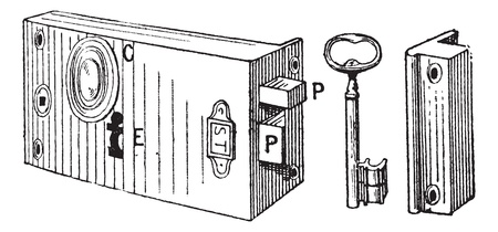 Lock, vintage engraved illustration. Dictionary of words and things - Larive and Fleury - 1895.